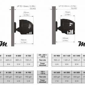 Rossmont Pumpenpaket M (2 x Mover) 4600l/h -8W