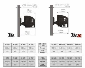 Rossmont Pumpenpaket MX (2 x Mover) 9800l/h – 16W