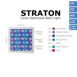 ATI Straton LED Hängeleuchte